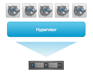 Yes, You Can Virtualize FreeNAS - iXsystems, Inc  - Enterprise