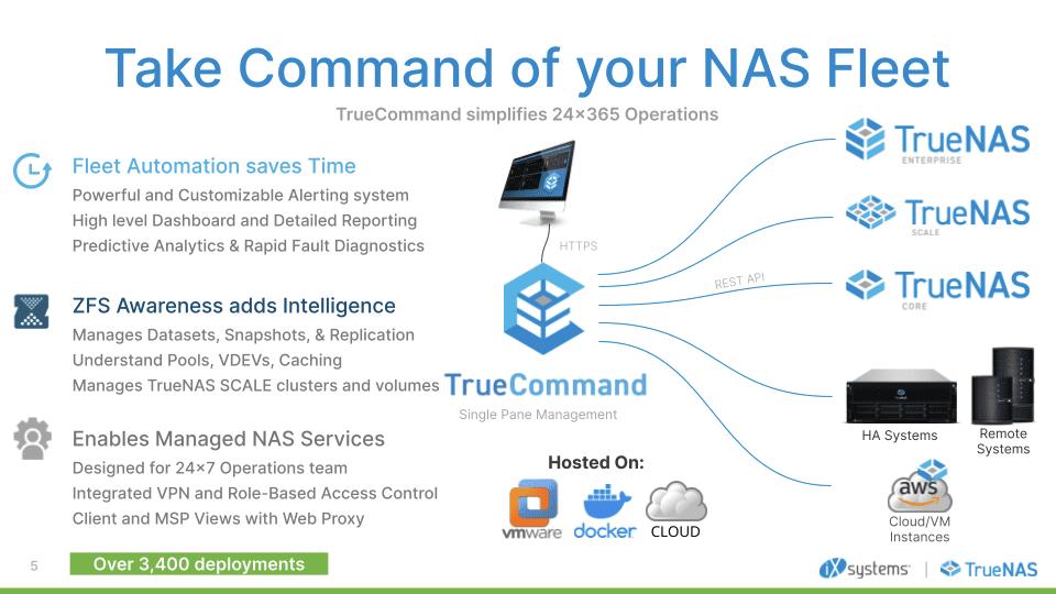 Oveview of TrueCommand 2.0 BETA